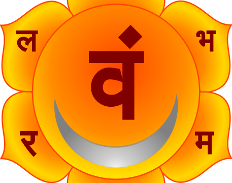 Swadhisthana - Sacral Chakra