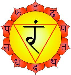 Manipura – Solar Plexus Chakra