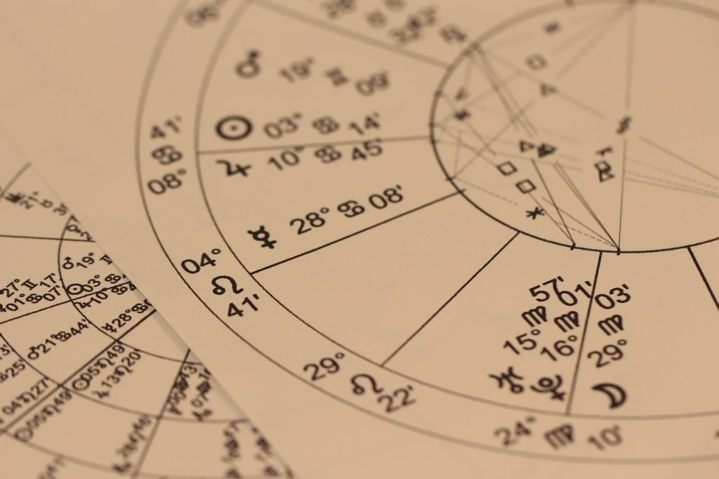Understanding Cardinal signs, fixed and mutable signs makes reading birth charts so much easier